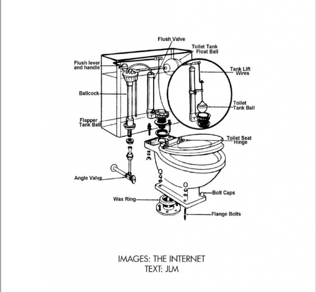 Labeled diagram of toilet parts