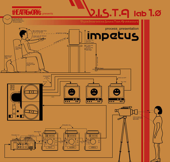 V.I.S.T.A. Lab 1.0: Impetus at Theatreworks