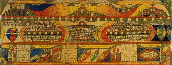 Adolf Wölfli: The Dragon Rock-Trimbach Railway Foot & Traffic Bridge (from From
