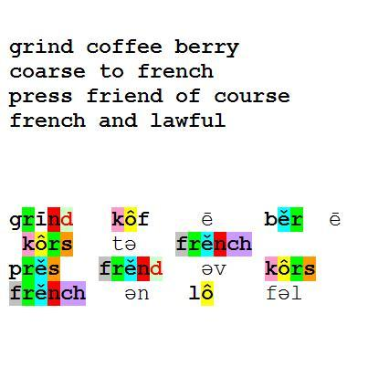 """grind coffee berry / coarse to french / press friend of course / french and lawful"""