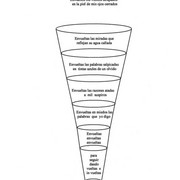 "from ""Líneas Contenidas"""